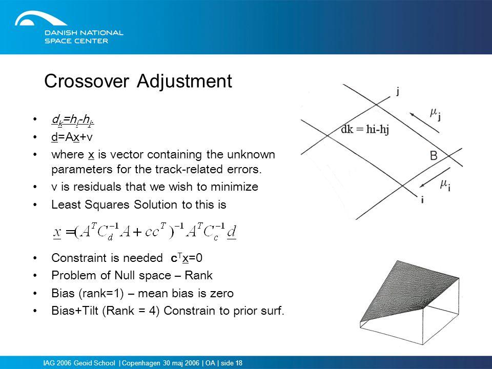Crossover Adjustment dk=hi‑hj. d=Ax+v