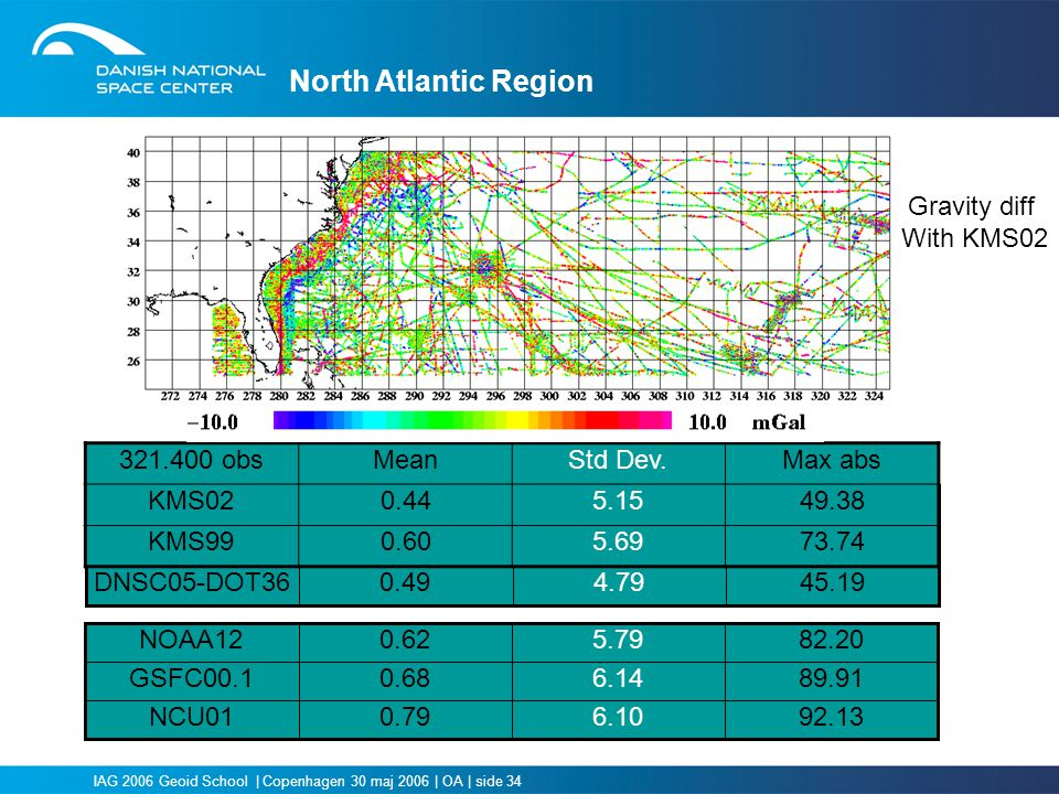 North Atlantic Region Gravity diff With KMS02 321.400 obs Mean