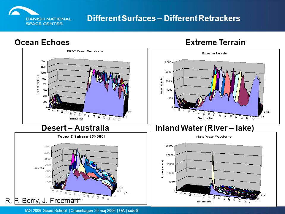 Ocean Echoes Extreme Terrain