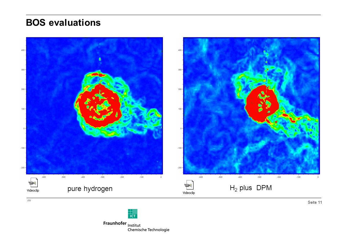 BOS evaluations pure hydrogen H2 plus DPM