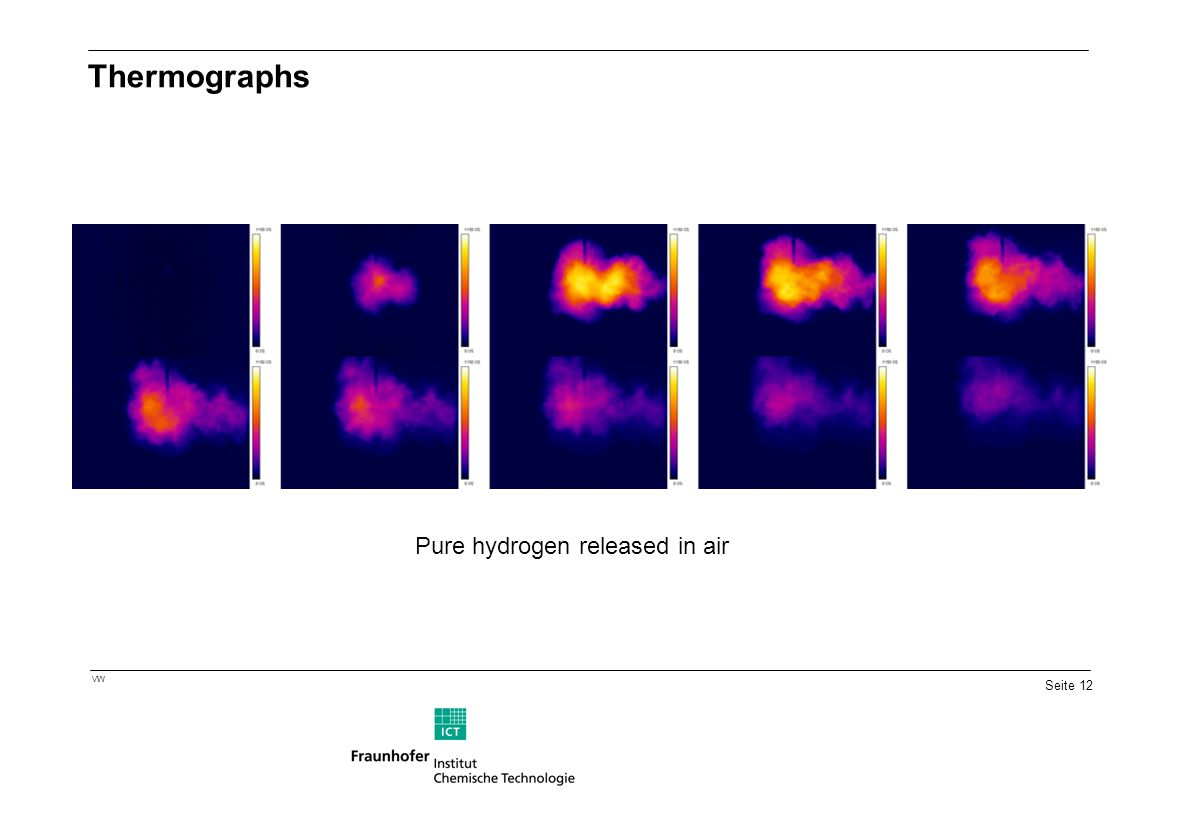 Thermographs Pure hydrogen released in air