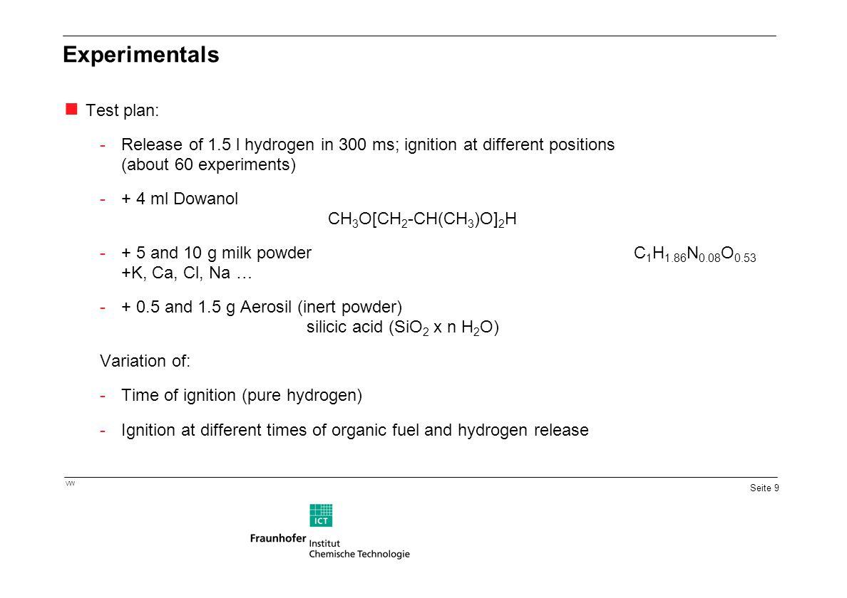 Experimentals Test plan: