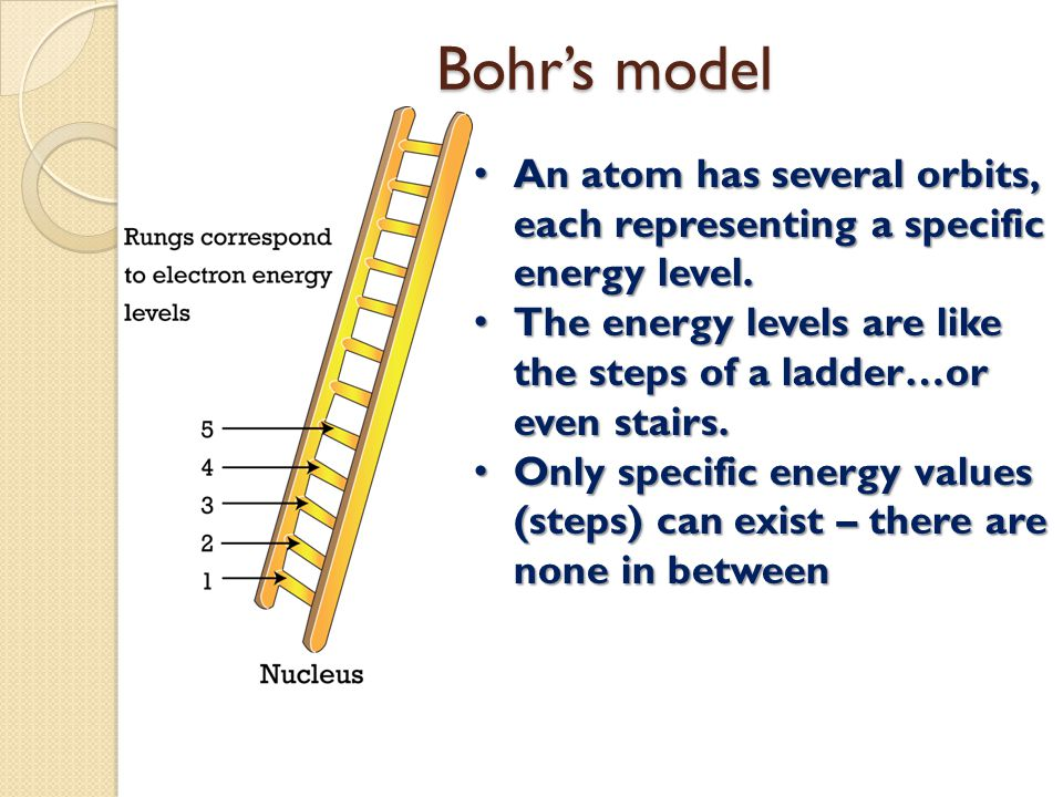 Bohr's model An atom has several orbits, each representing a specific energy level. The energy levels are like the steps of a ladder…or even stairs.