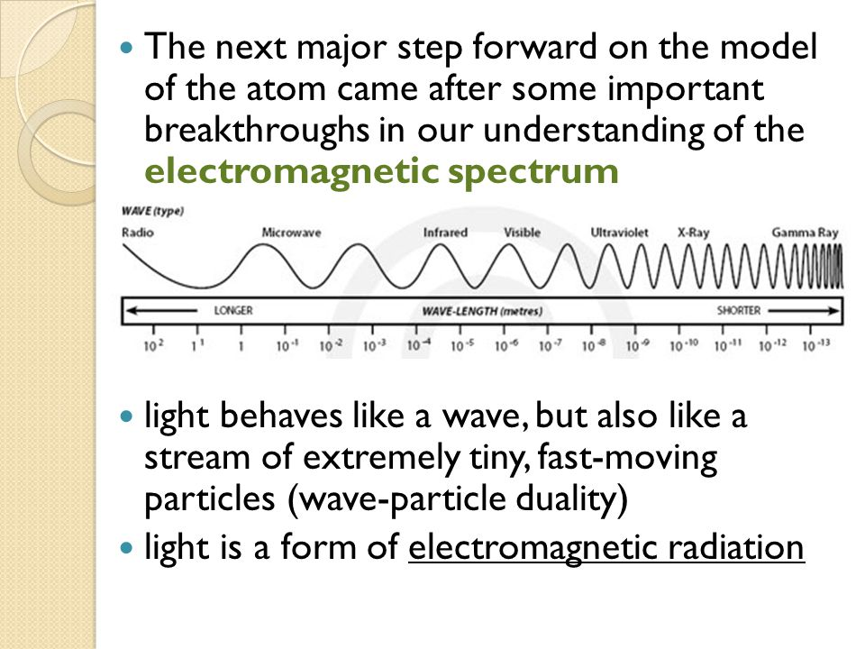 The next major step forward on the model of the atom came after some important breakthroughs in our understanding of the electromagnetic spectrum