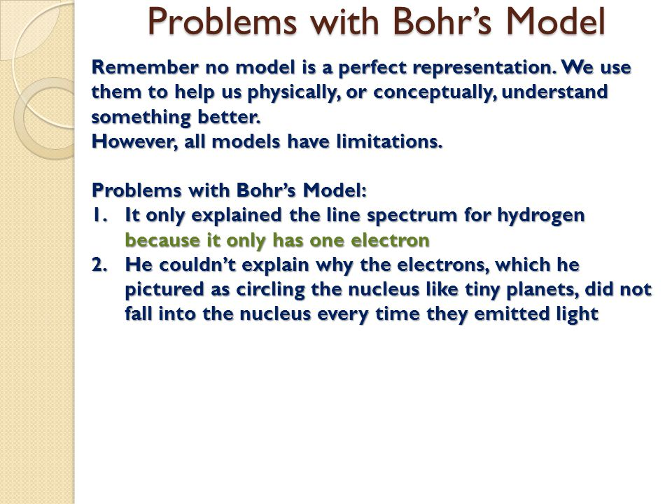 Problems with Bohr's Model