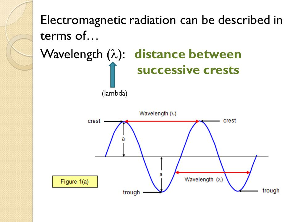 Electromagnetic radiation can be described in terms of… Wavelength (): distance between successive crests