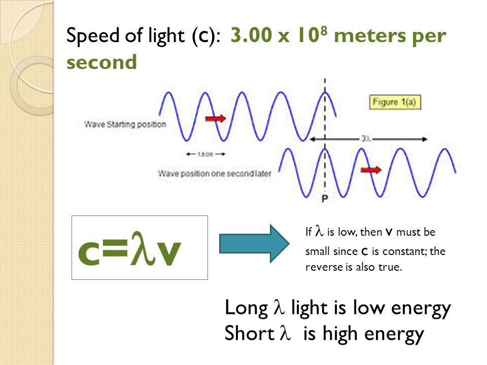 c=v Speed of light (c): 3.00 x 108 meters per second