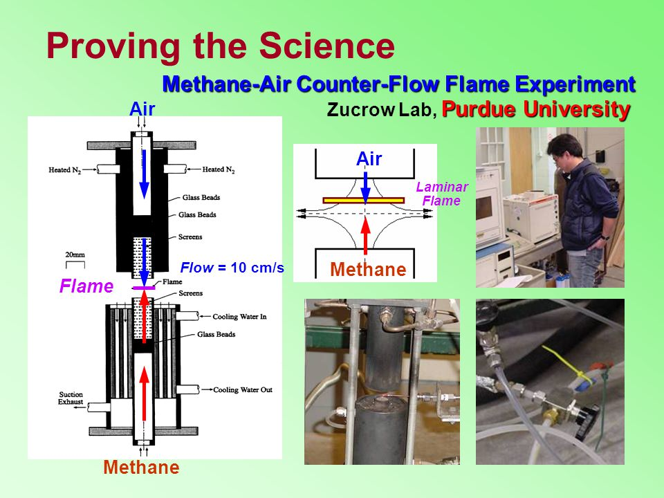 Proving the Science Methane-Air Counter-Flow Flame Experiment Air