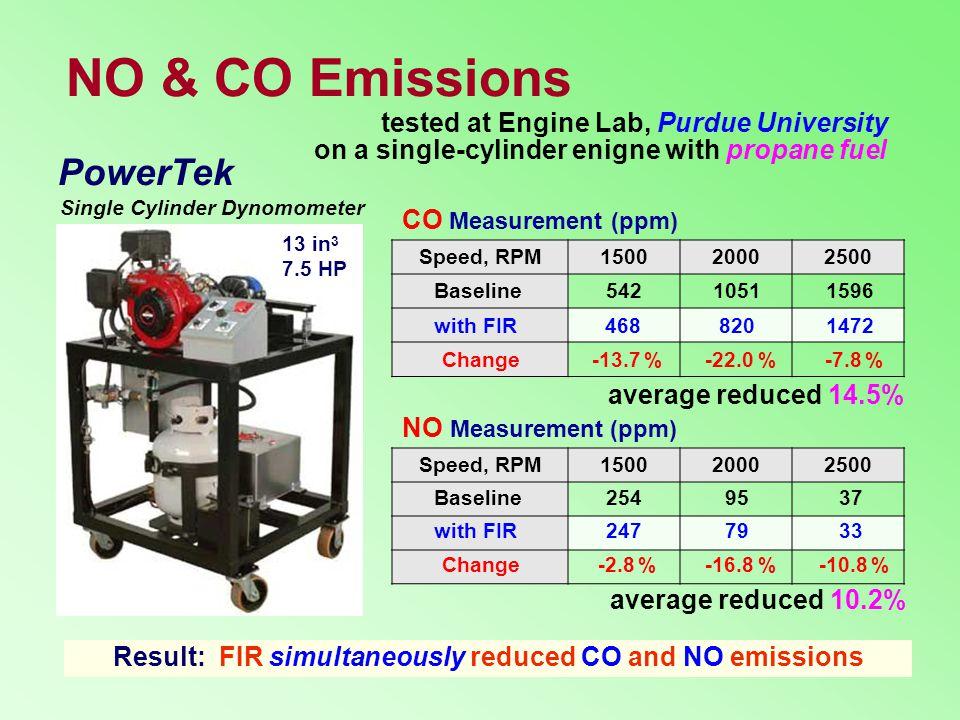 NO & CO Emissions PowerTek tested at Engine Lab, Purdue University