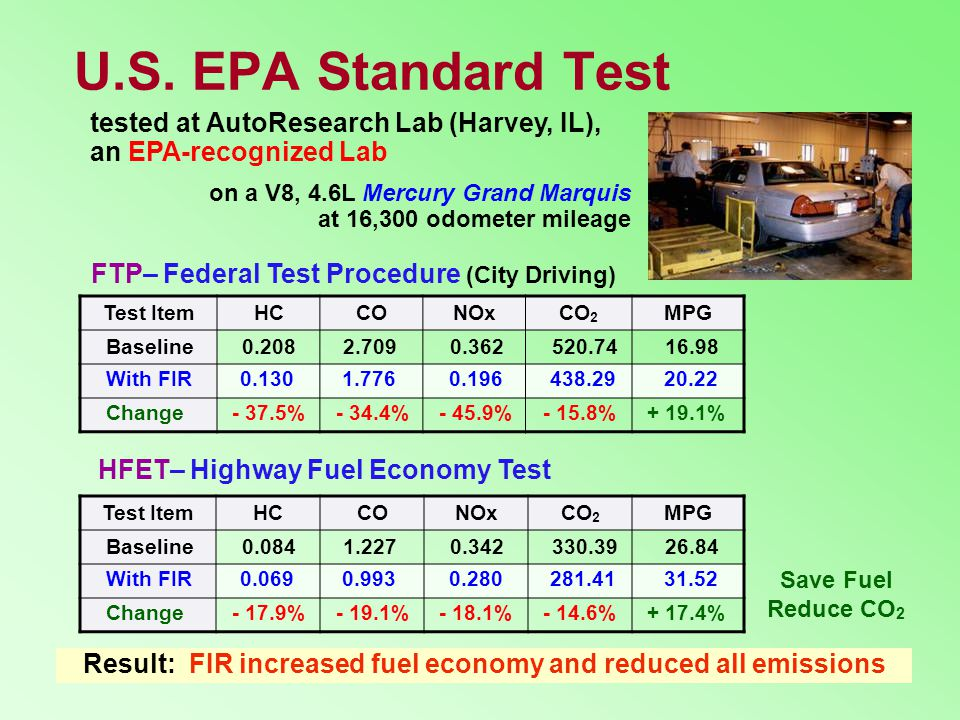 Result: FIR increased fuel economy and reduced all emissions