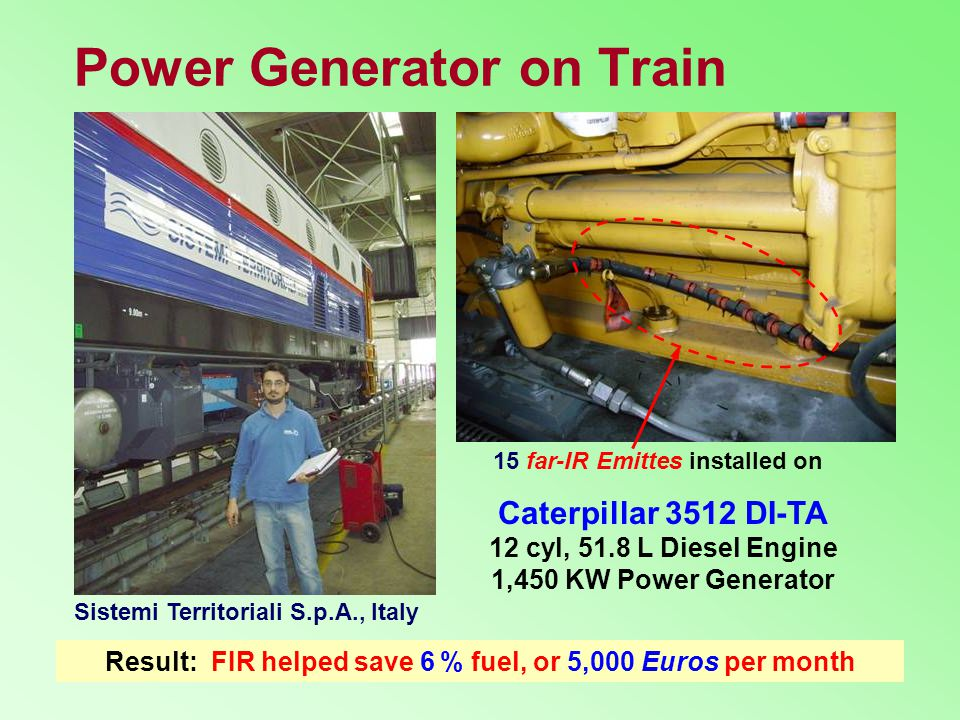 Power Generator on Train