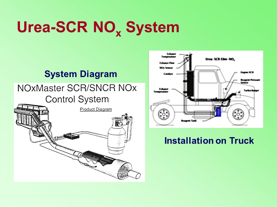 Urea-SCR NOx System System Diagram Installation on Truck