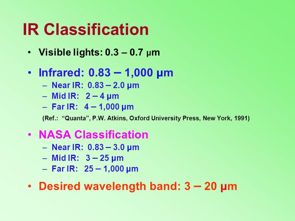 IR Classification Infrared: 0.83 – 1,000 μm NASA Classification