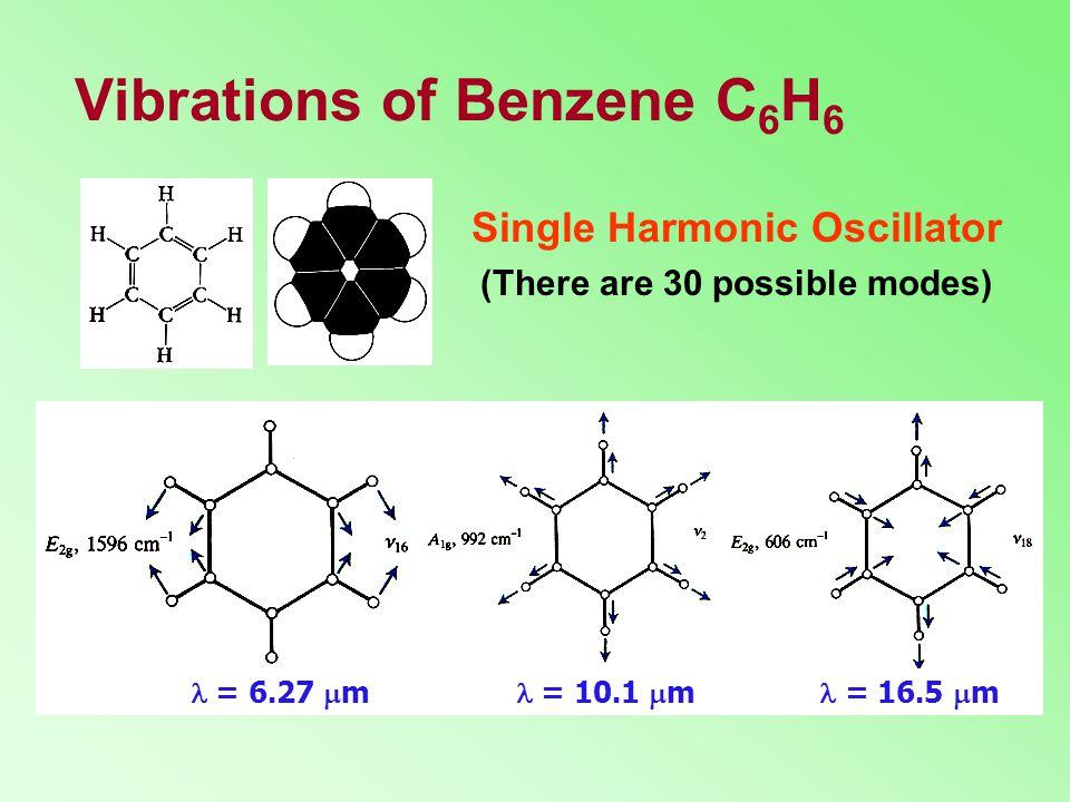 Vibrations of Benzene C6H6