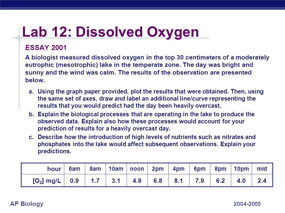 Lab 12: Dissolved Oxygen ESSAY 2001