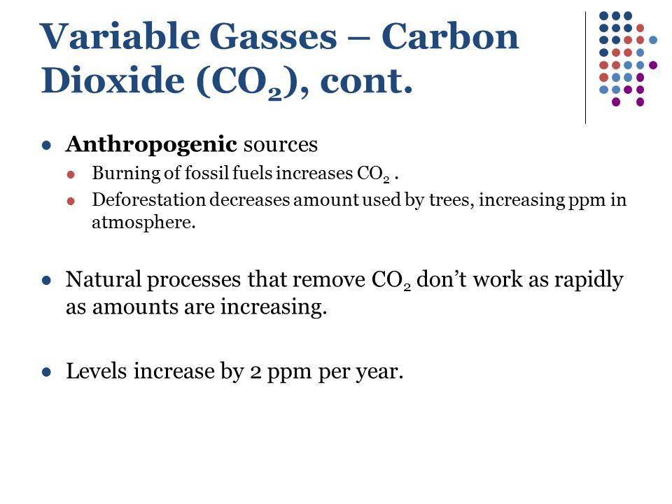 Variable Gasses – Carbon Dioxide (CO2), cont.