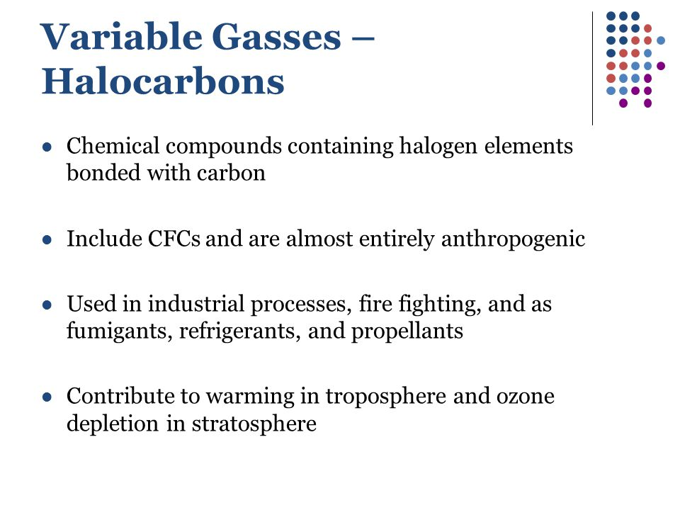 Variable Gasses – Halocarbons