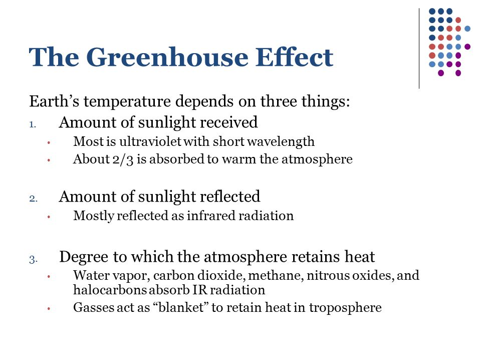 The Greenhouse Effect Earth's temperature depends on three things: