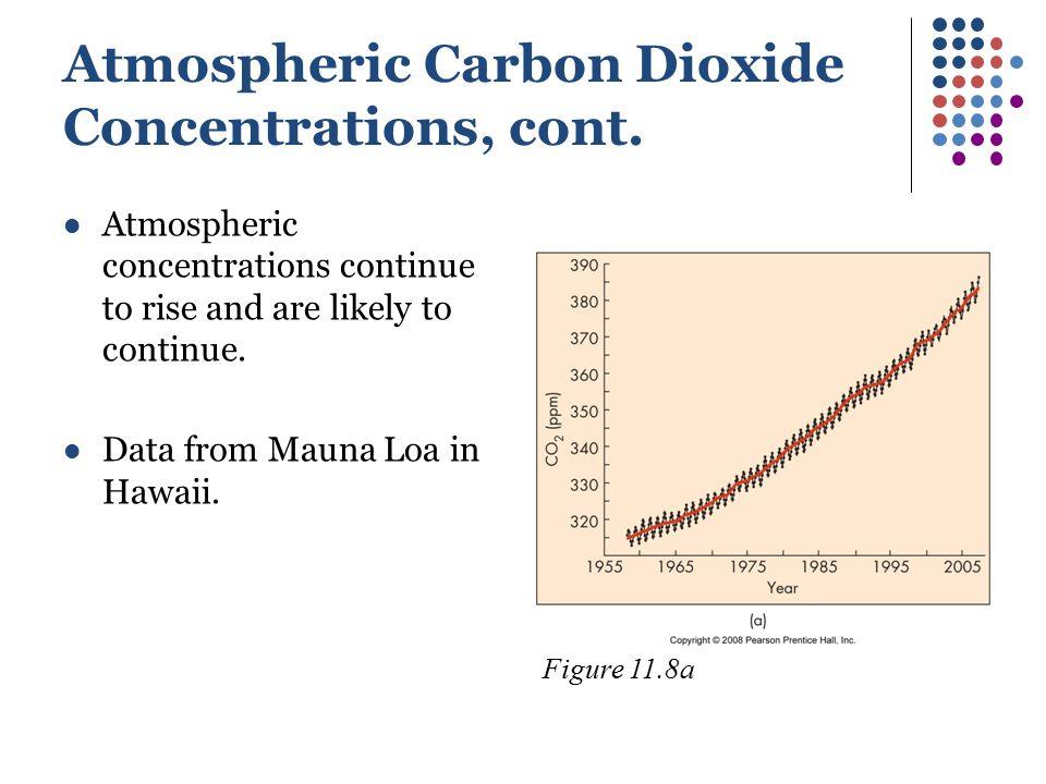 Atmospheric Carbon Dioxide Concentrations, cont.