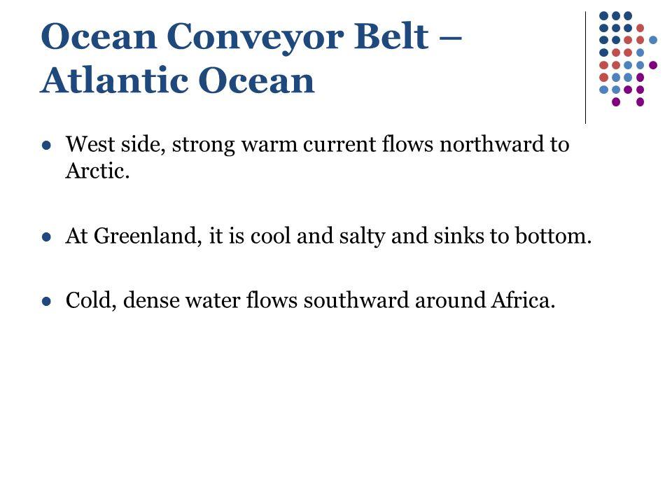 Ocean Conveyor Belt –Atlantic Ocean