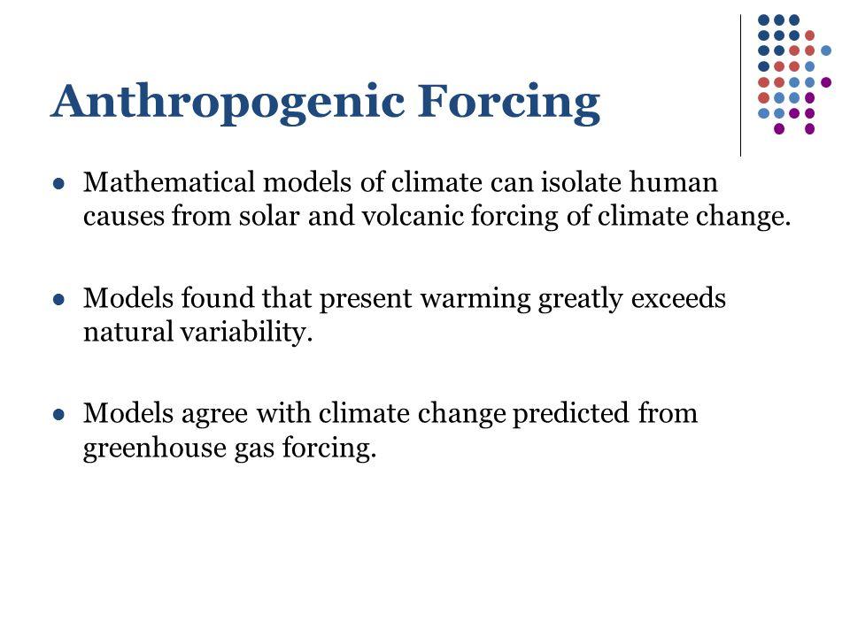 Anthropogenic Forcing