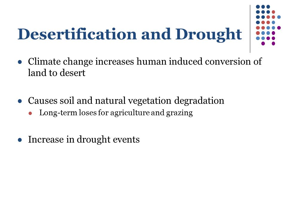 Desertification and Drought