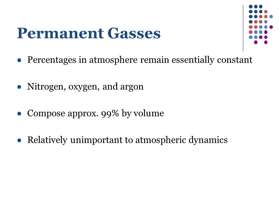Permanent Gasses Percentages in atmosphere remain essentially constant