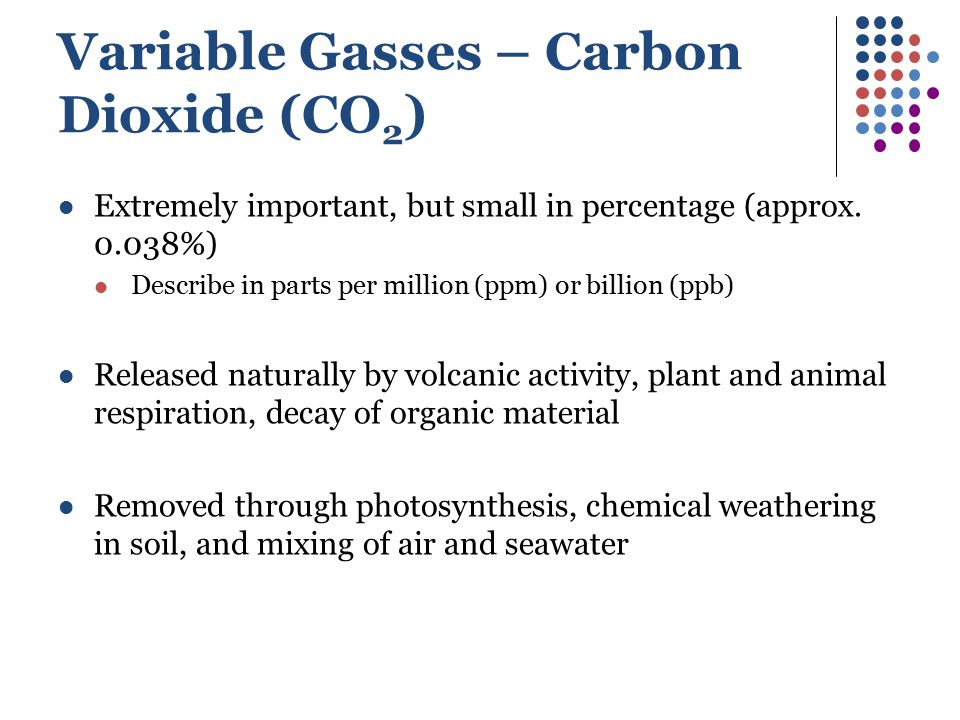 Variable Gasses – Carbon Dioxide (CO2)