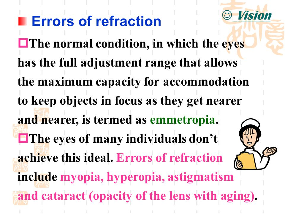 Errors of refraction Vision