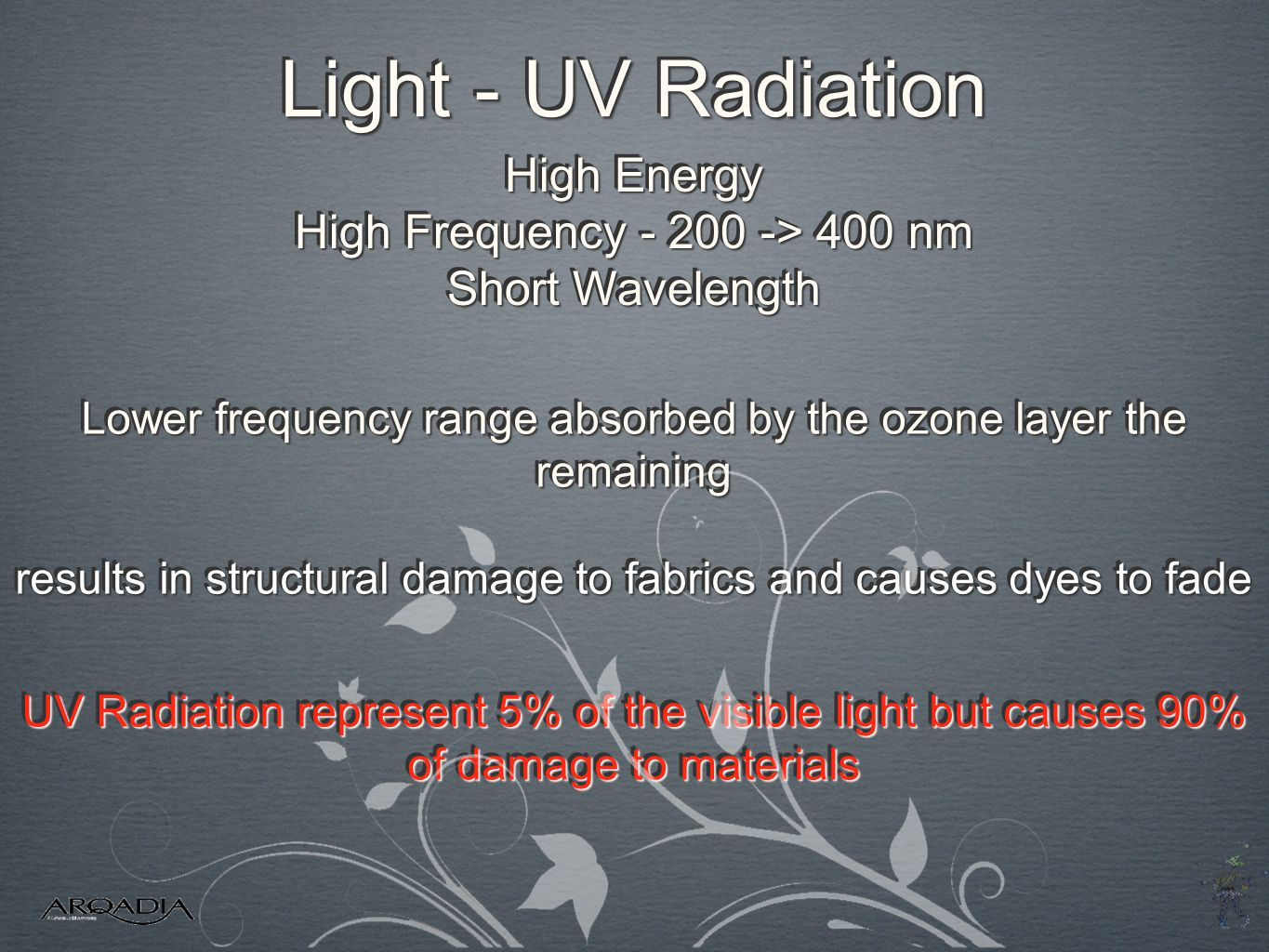 Light - UV Radiation High Energy High Frequency - 200 -> 400 nm