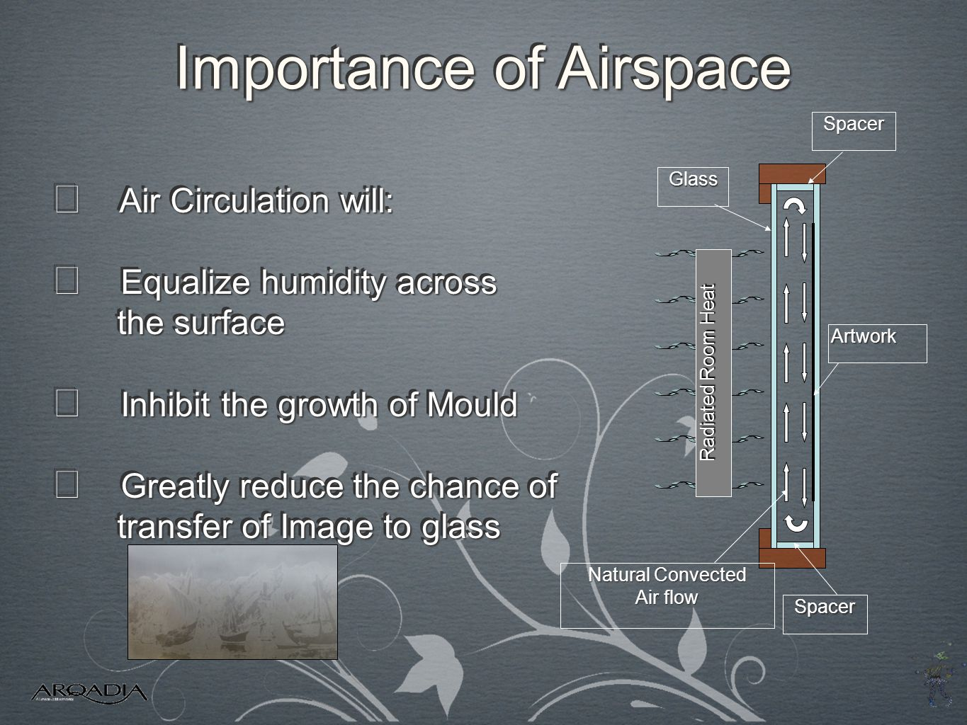 Importance of Airspace