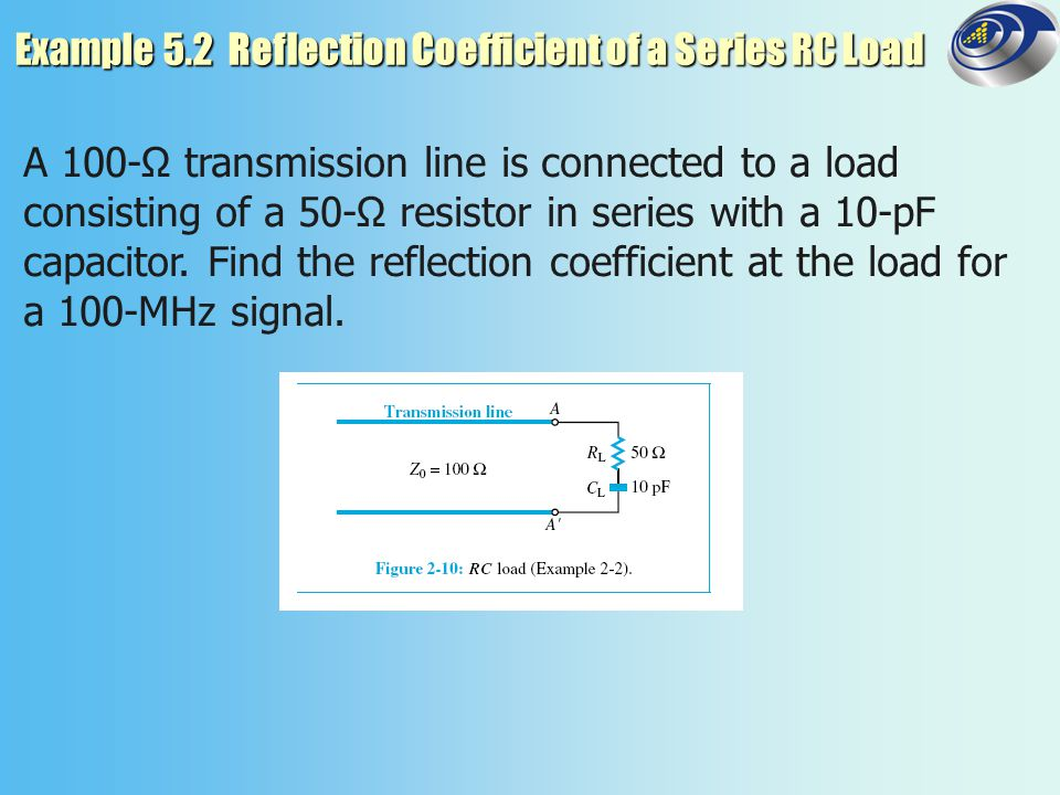 Example 5.2 Reflection Coefficient of a Series RC Load