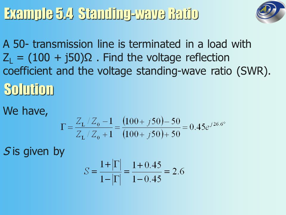 Example 5.4 Standing-wave Ratio