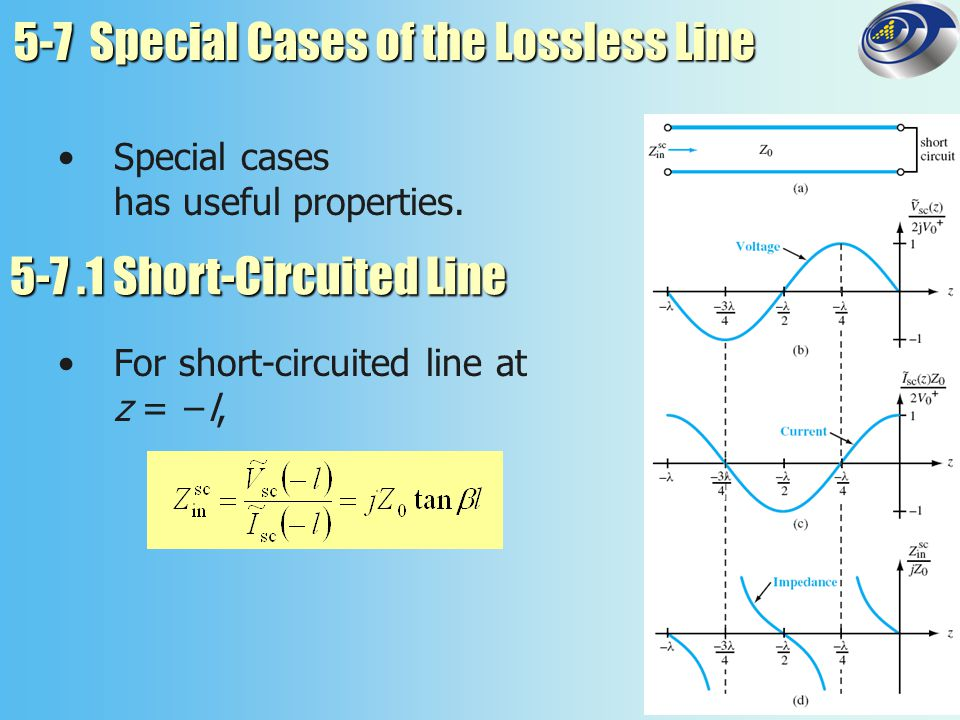5-7 Special Cases of the Lossless Line