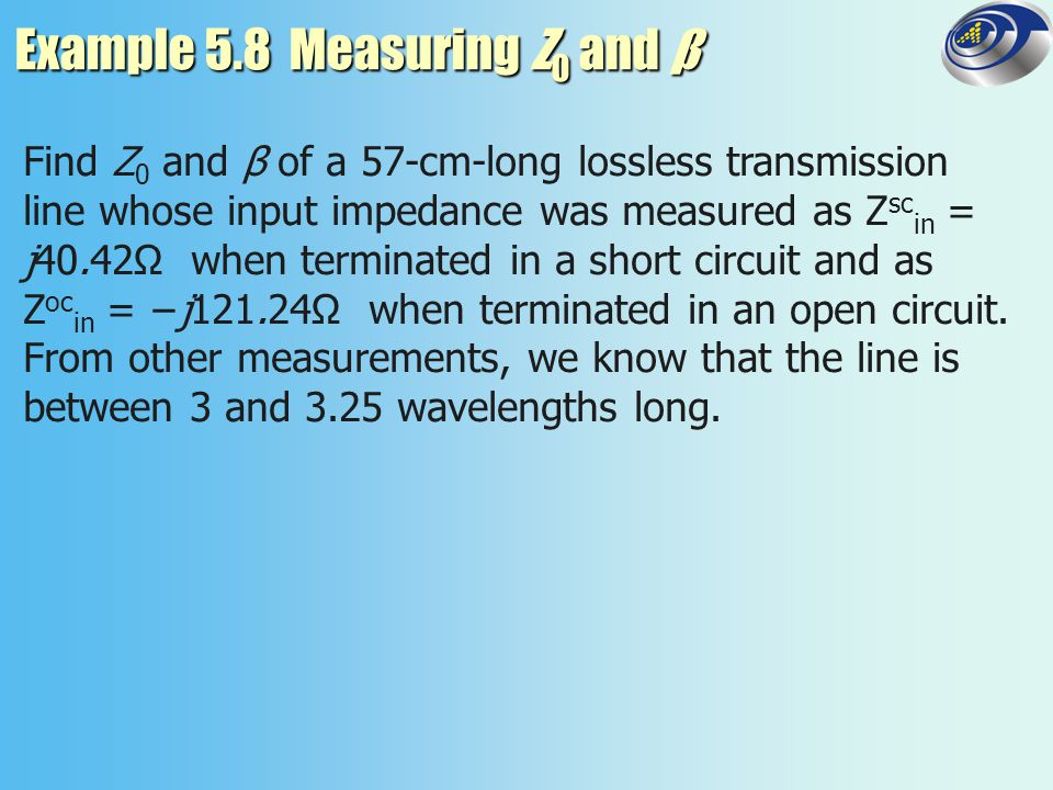 Example 5.8 Measuring Z0 and β