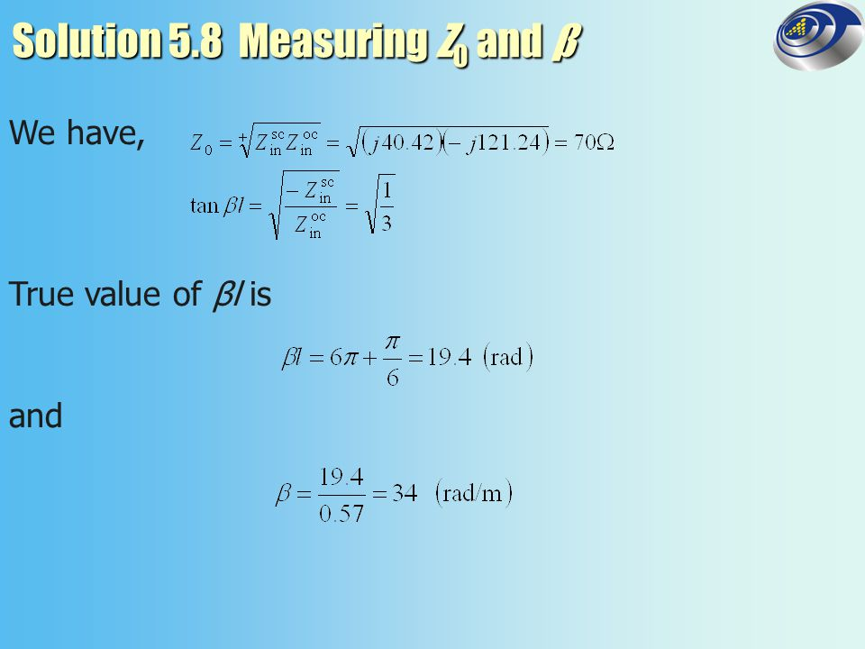 Solution 5.8 Measuring Z0 and β