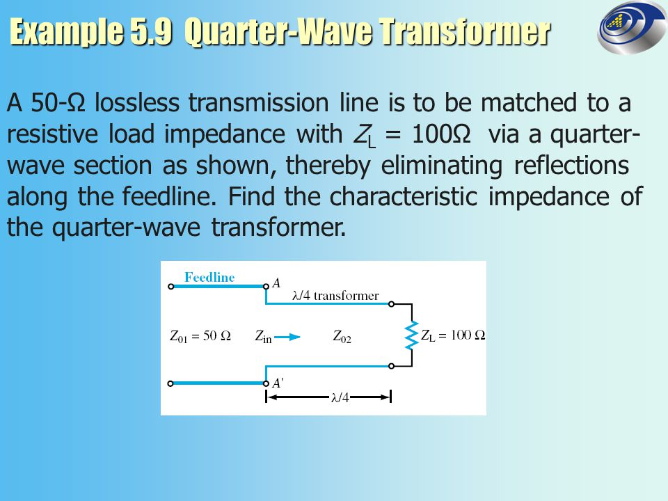 Example 5.9 Quarter-Wave Transformer
