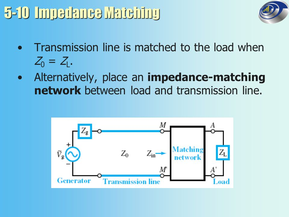 5-10 Impedance Matching Transmission line is matched to the load when Z0 = ZL.