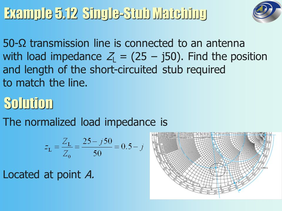 Example 5.12 Single-Stub Matching