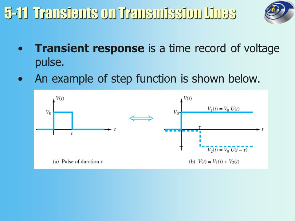 5-11 Transients on Transmission Lines