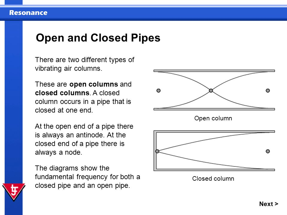 Open and Closed Pipes There are two different types of vibrating air columns. Open column. Closed column.