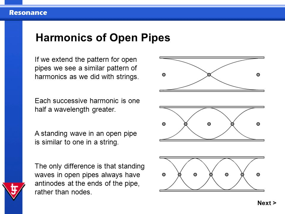 Harmonics of Open Pipes