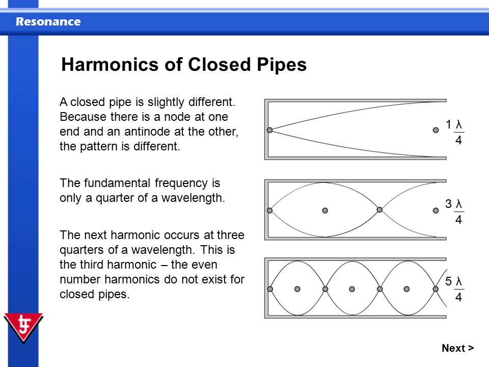 Harmonics of Closed Pipes