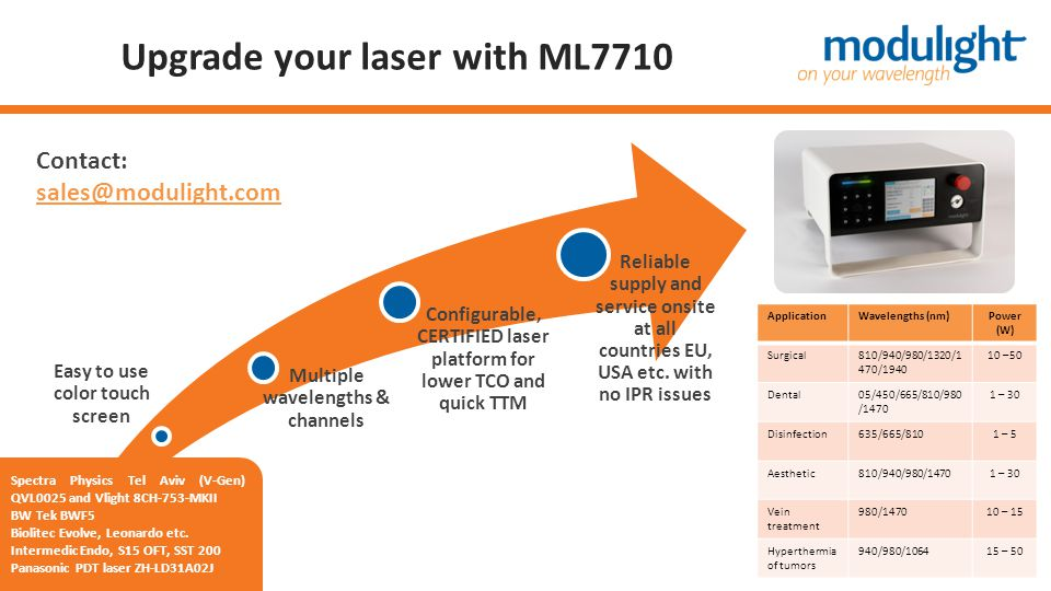Upgrade your laser with ML7710