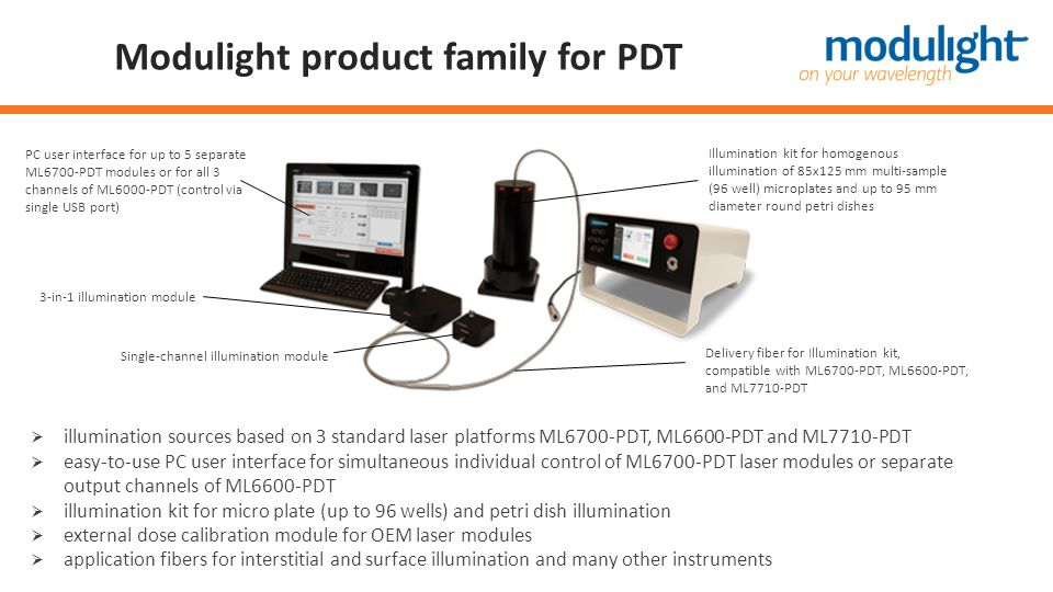 Modulight product family for PDT