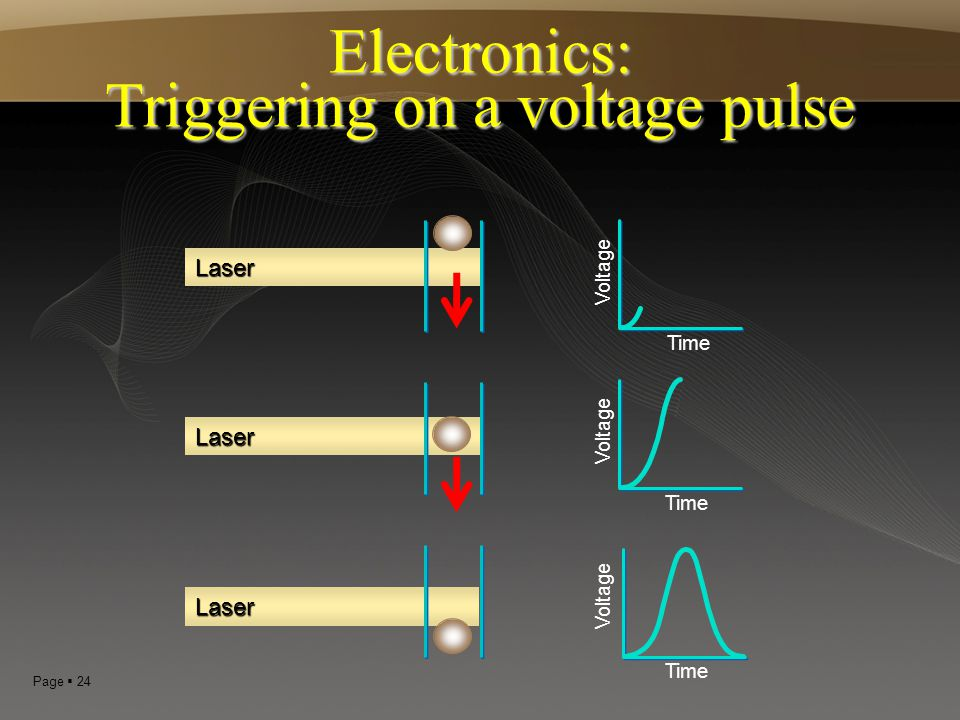 Electronics: Triggering on a voltage pulse