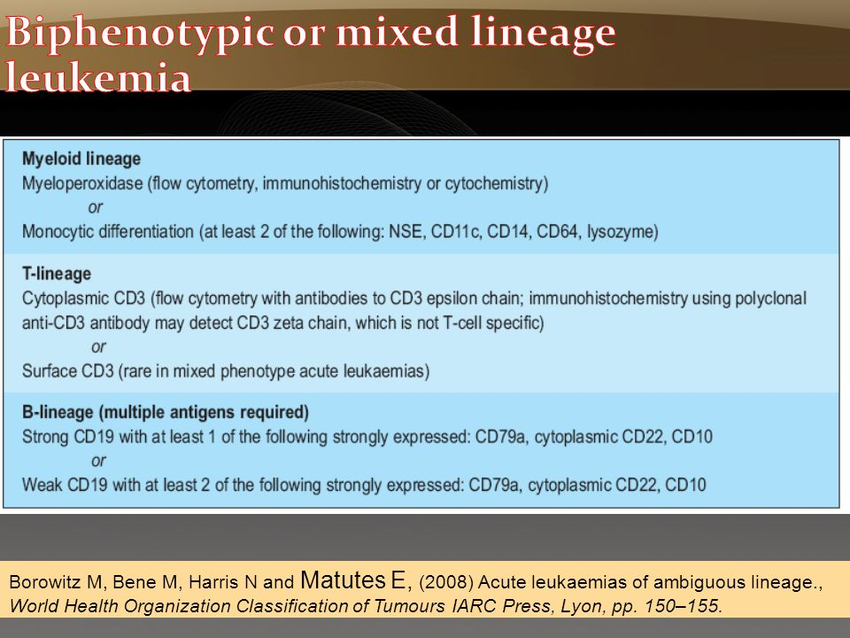 Biphenotypic or mixed lineage leukemia