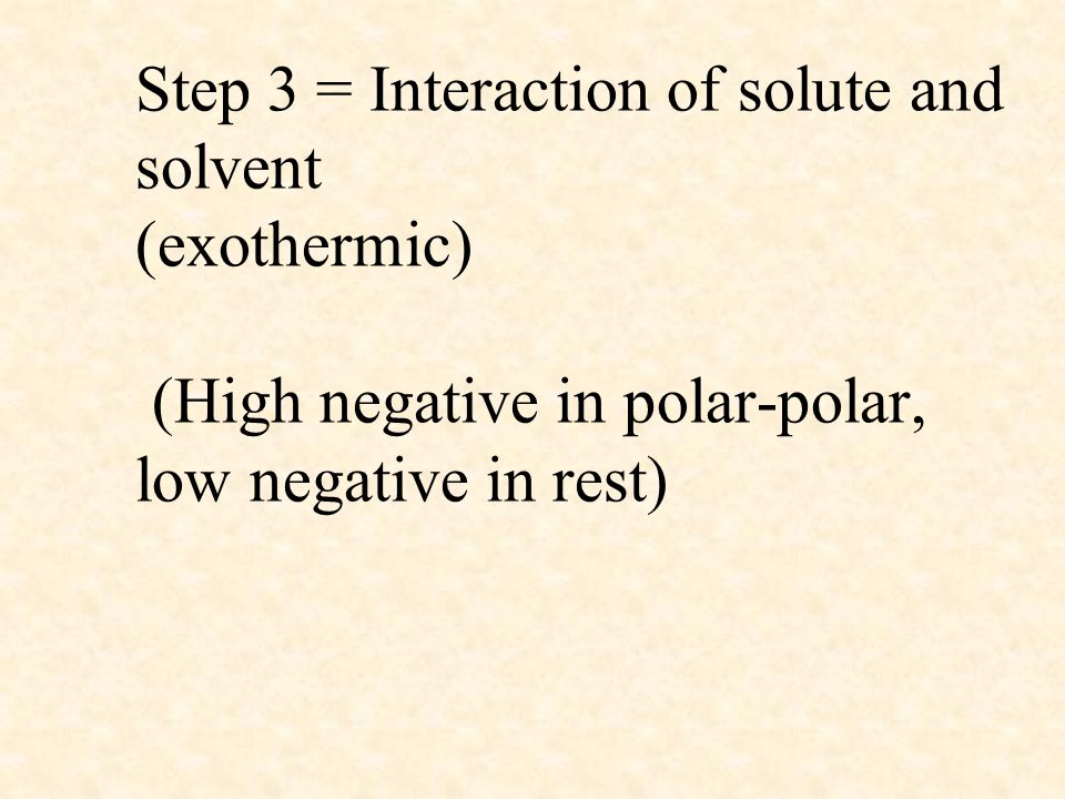 Step 3 = Interaction of solute and solvent (exothermic) (High negative in polar-polar, low negative in rest)
