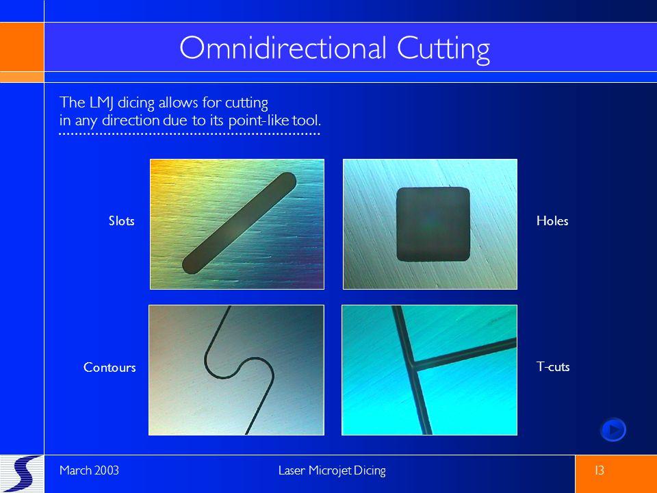 Omnidirectional Cutting