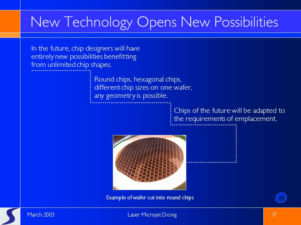 New Technology Opens New Possibilities